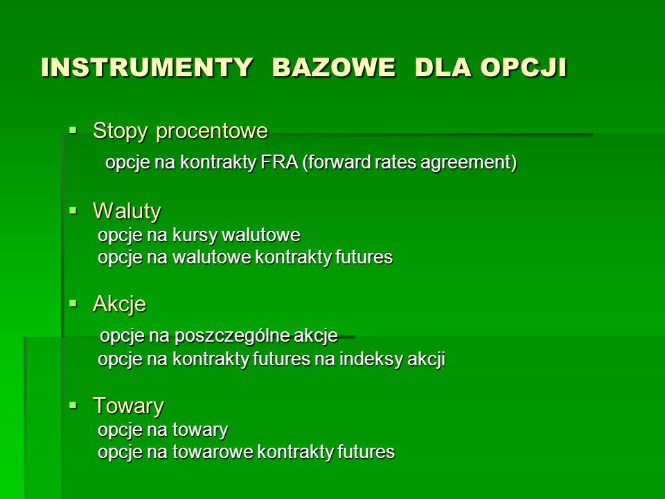 INSTRUMENTY BAZOWE DLA OPCJI  Stopy procentowe opcje na kontrakty FRA (forward rates agreement) opcje na kontrakty FRA (forward rates agreement)  Waluty opcje na kursy walutowe opcje na kursy walutowe opcje na walutowe kontrakty futures opcje na walutowe kontrakty futures  Akcje opcje na poszczególne akcje opcje na poszczególne akcje opcje na kontrakty futures na indeksy akcji opcje na kontrakty futures na indeksy akcji  Towary opcje na towary opcje na towary opcje na towarowe kontrakty futures opcje na towarowe kontrakty futures