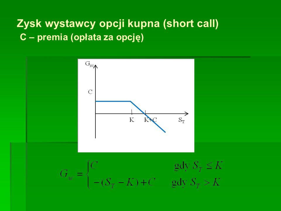 Zysk wystawcy opcji kupna (short call) C – premia (opłata za opcję)