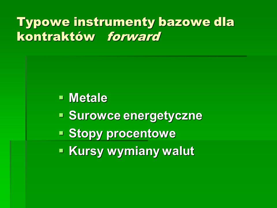 Typowe instrumenty bazowe dla kontraktów forward  Metale  Surowce energetyczne  Stopy procentowe  Kursy wymiany walut