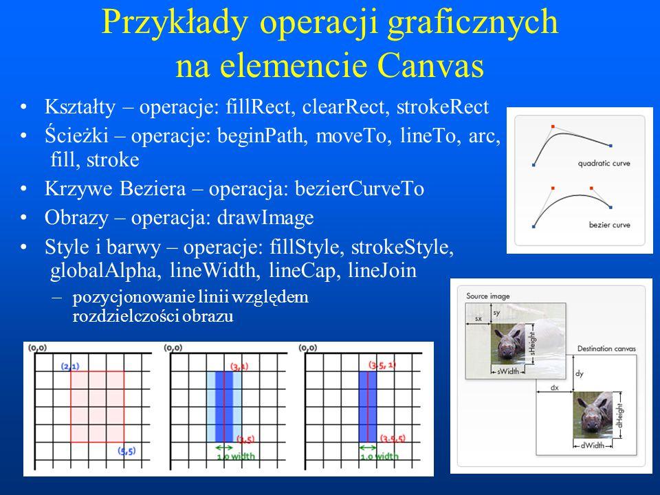 Przykłady operacji graficznych na elemencie Canvas Kształty – operacje: fillRect, clearRect, strokeRect Ścieżki – operacje: beginPath, moveTo, lineTo, arc, fill, stroke Krzywe Beziera – operacja: bezierCurveTo Obrazy – operacja: drawImage Style i barwy – operacje: fillStyle, strokeStyle, globalAlpha, lineWidth, lineCap, lineJoin –pozycjonowanie linii względem rozdzielczości obrazu