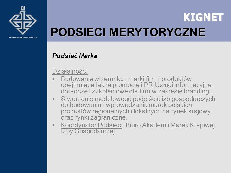KIGNET Podsieć Marka Działalność: Budowanie wizerunku i marki firm i produktów obejmujące także promocję i PR.Usługi informacyjne, doradcze i szkoleni
