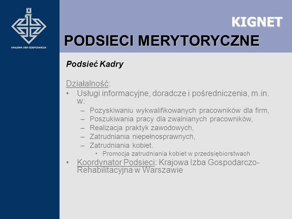 KIGNET Podsieć Kadry Działalność: Usługi informacyjne, doradcze i pośredniczenia, m.in. w: –Pozyskiwaniu wykwalifikowanych pracowników dla firm, –Posz