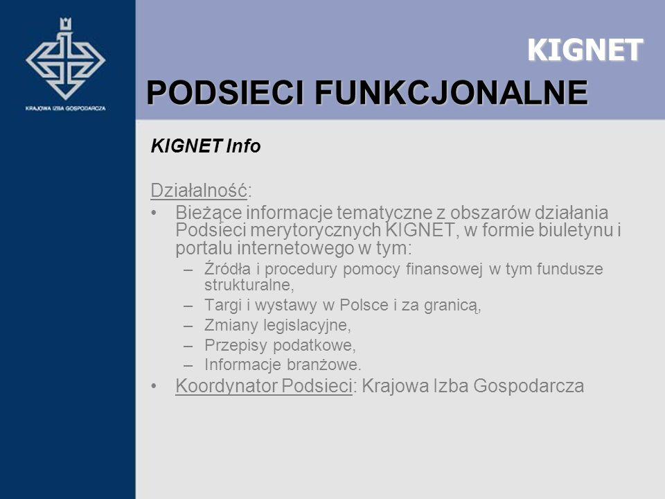 KIGNET KIGNET Info Działalność: Bieżące informacje tematyczne z obszarów działania Podsieci merytorycznych KIGNET, w formie biuletynu i portalu intern