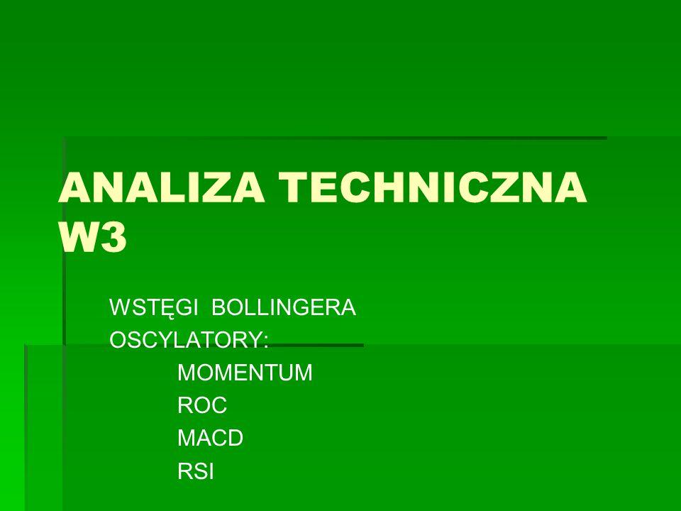 ANALIZA TECHNICZNA W3 WSTĘGI BOLLINGERA OSCYLATORY: MOMENTUM ROC MACD RSI
