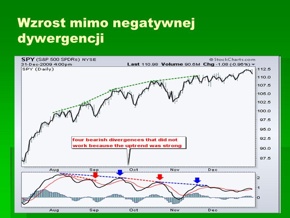 Wzrost mimo negatywnej dywergencji