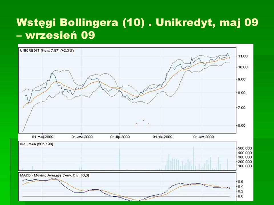 Wstęgi Bollingera (10). Unikredyt, maj 09 – wrzesień 09