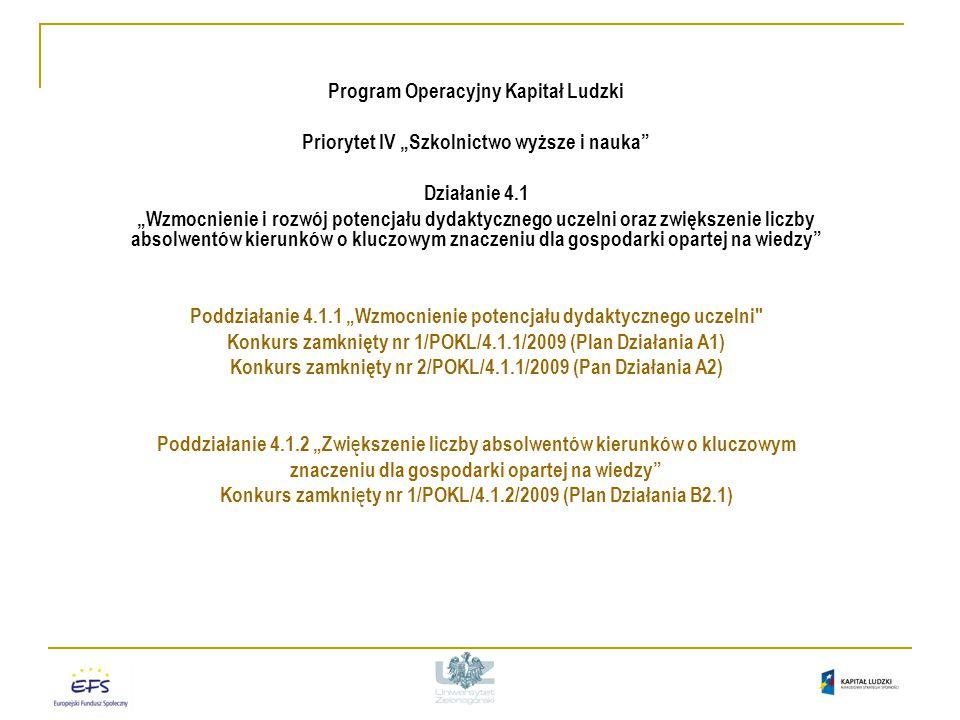 Przedmiot konkursu 1/POKL/4.1.1/2009 (Plan Działania A1) 2/POKL/4.1.1/2009 (Plan Działania A2) Przedmiotem konkursu są projekty obejmujące programy rozwojowe uczelni określone w Poddziałaniu 4.1.1.