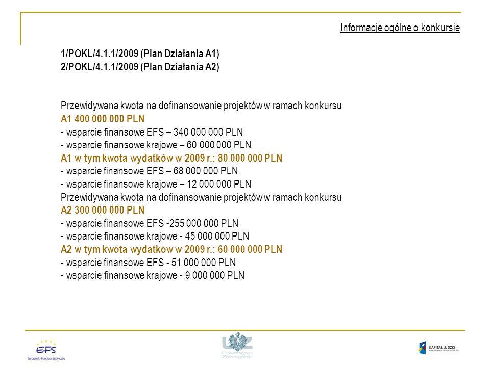 Informacje ogólne o konkursie 1/POKL/4.1.1/2009 (Plan Działania A1) 2/POKL/4.1.1/2009 (Plan Działania A2) Przewidywana kwota na dofinansowanie projektów w ramach konkursu A1 400 000 000 PLN - wsparcie finansowe EFS – 340 000 000 PLN - wsparcie finansowe krajowe – 60 000 000 PLN A1 w tym kwota wydatków w 2009 r.: 80 000 000 PLN - wsparcie finansowe EFS – 68 000 000 PLN - wsparcie finansowe krajowe – 12 000 000 PLN Przewidywana kwota na dofinansowanie projektów w ramach konkursu A2 300 000 000 PLN - wsparcie finansowe EFS -255 000 000 PLN - wsparcie finansowe krajowe - 45 000 000 PLN A2 w tym kwota wydatków w 2009 r.: 60 000 000 PLN - wsparcie finansowe EFS - 51 000 000 PLN - wsparcie finansowe krajowe - 9 000 000 PLN
