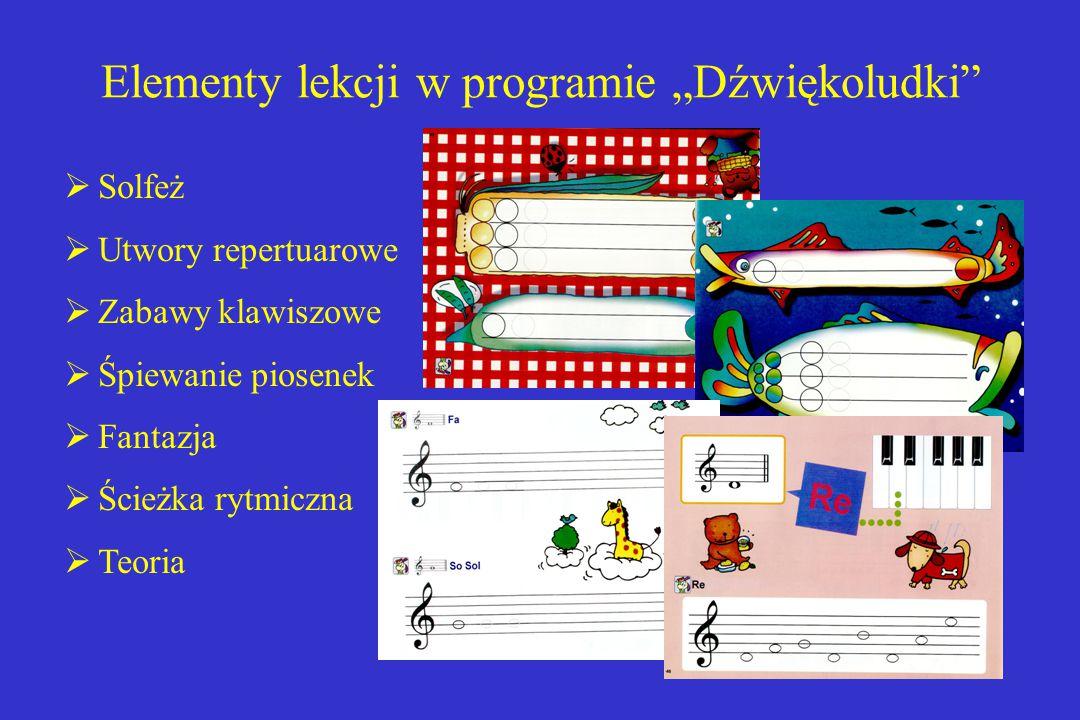 """Elementy lekcji w programie """"Dźwiękoludki  Solfeż  Utwory repertuarowe  Zabawy klawiszowe  Śpiewanie piosenek  Fantazja  Ścieżka rytmiczna  Teoria"""