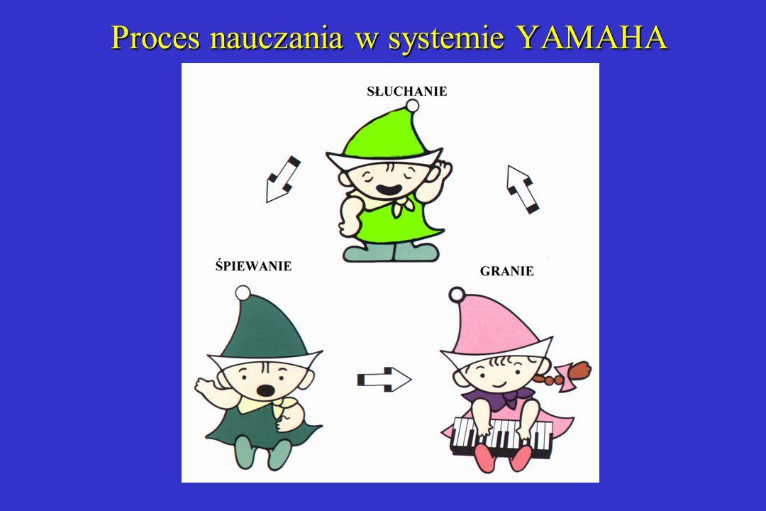 Proces nauczania w systemie YAMAHA