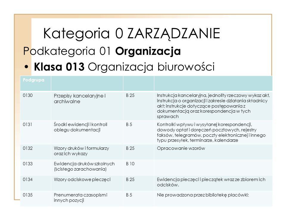 Kategoria 0 ZARZĄDZANIE Podkategoria 01 Organizacja Klasa 013 Organizacja biurowości Podgrupa 0130 Przepisy kancelaryjne i archiwalne B 25Instrukcja k