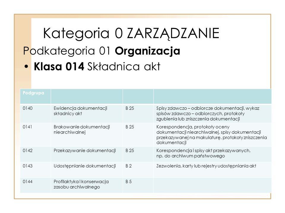 Kategoria 0 ZARZĄDZANIE Podkategoria 01 Organizacja Klasa 014 Składnica akt Podgrupa 0140Ewidencja dokumentacji składnicy akt B 25Spisy zdawczo – odbi