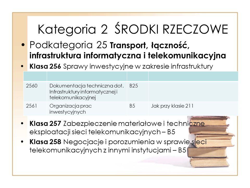 Kategoria 2 ŚRODKI RZECZOWE Podkategoria 25 Transport, łączność, infrastruktura informatyczna i telekomunikacyjna Klasa 256 Sprawy inwestycyjne w zakr