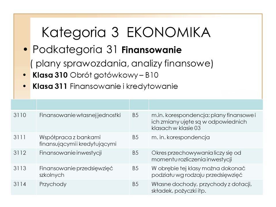 Kategoria 3 EKONOMIKA Podkategoria 31 Finansowanie ( plany sprawozdania, analizy finansowe) Klasa 310 Obrót gotówkowy – B10 Klasa 311 Finansowanie i k