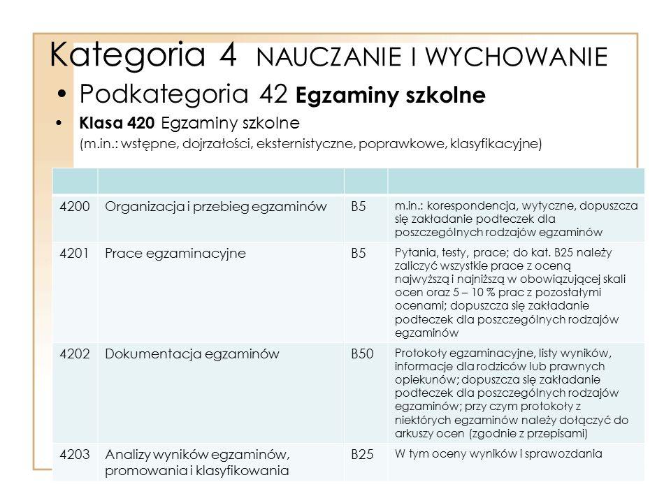 Kategoria 4 NAUCZANIE I WYCHOWANIE Podkategoria 42 Egzaminy szkolne Klasa 420 Egzaminy szkolne (m.in.: wstępne, dojrzałości, eksternistyczne, poprawko