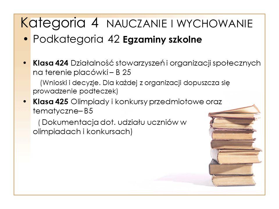 Kategoria 4 NAUCZANIE I WYCHOWANIE Podkategoria 42 Egzaminy szkolne Klasa 424 Działalność stowarzyszeń i organizacji społecznych na terenie placówki –