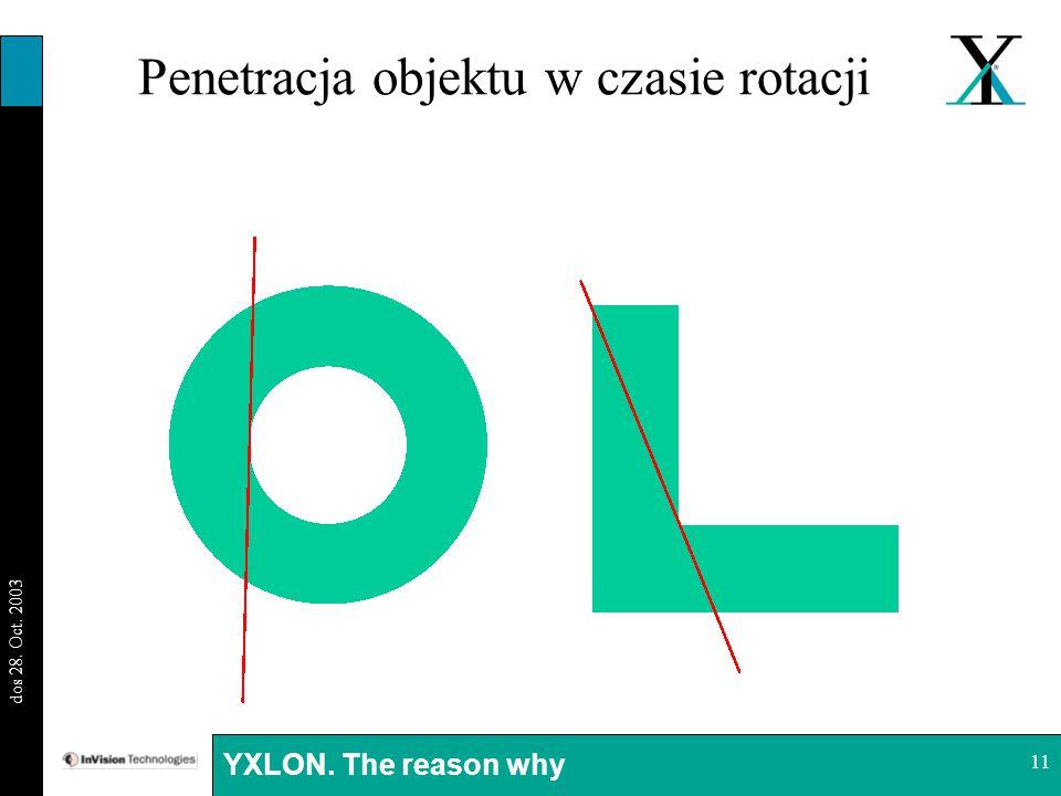 BI 29.08.03 dos 28. Oct. 2003 YXLON. The reason why 11 Penetracja objektu w czasie rotacji