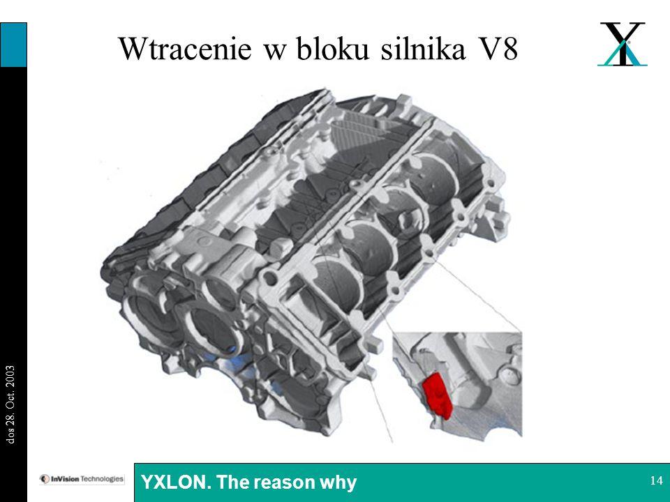 BI 29.08.03 dos 28. Oct. 2003 YXLON. The reason why 14 Wtracenie w bloku silnika V8