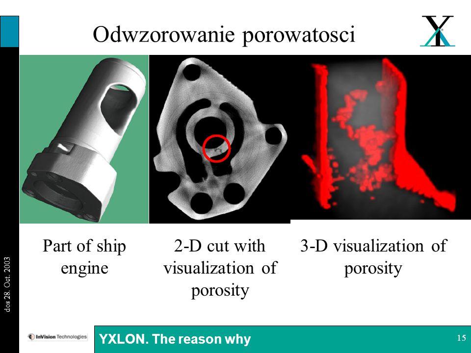 BI 29.08.03 dos 28. Oct. 2003 YXLON. The reason why 15 Odwzorowanie porowatosci Part of ship engine 2-D cut with visualization of porosity 3-D visuali