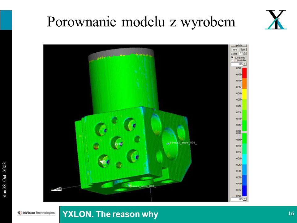 BI 29.08.03 dos 28. Oct. 2003 YXLON. The reason why 16 Porownanie modelu z wyrobem