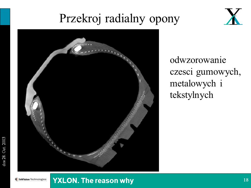BI 29.08.03 dos 28. Oct. 2003 YXLON. The reason why 18 Przekroj radialny opony odwzorowanie czesci gumowych, metalowych i tekstylnych