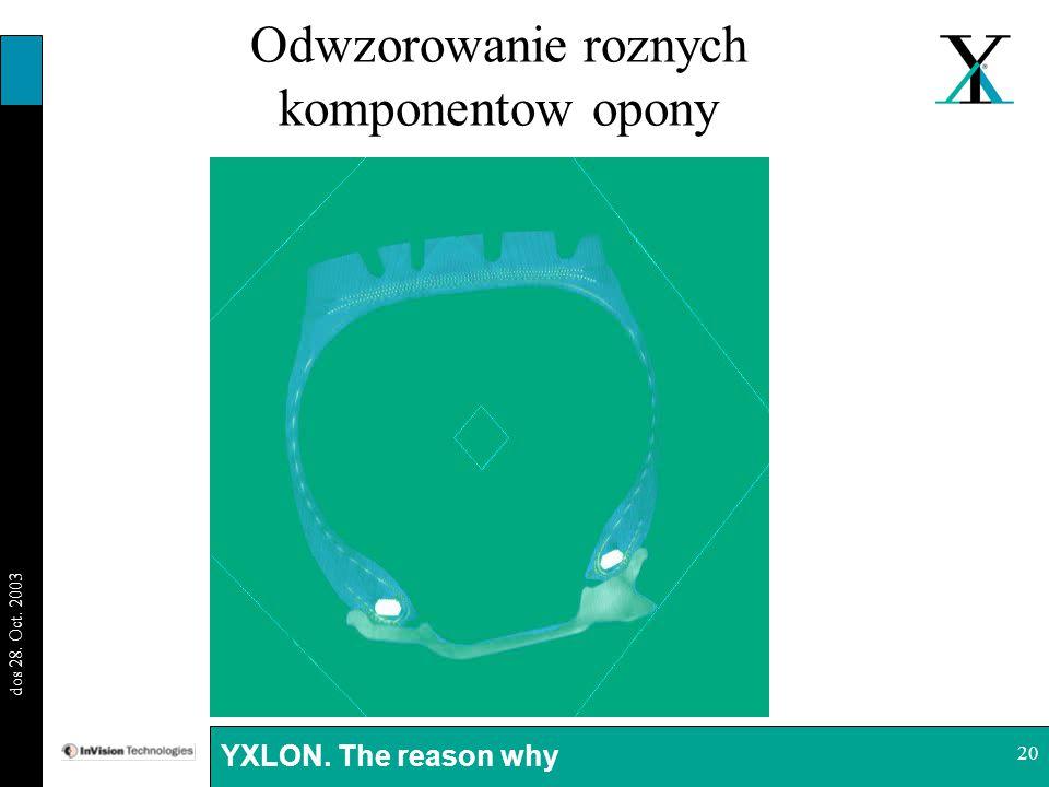 BI 29.08.03 dos 28. Oct. 2003 YXLON. The reason why 20 Odwzorowanie roznych komponentow opony