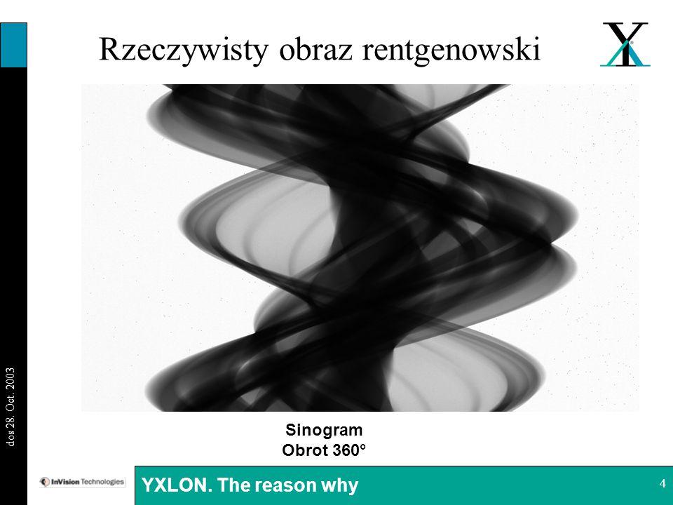 BI 29.08.03 dos 28. Oct. 2003 YXLON. The reason why 4 Sinogram Obrot 360° Rzeczywisty obraz rentgenowski