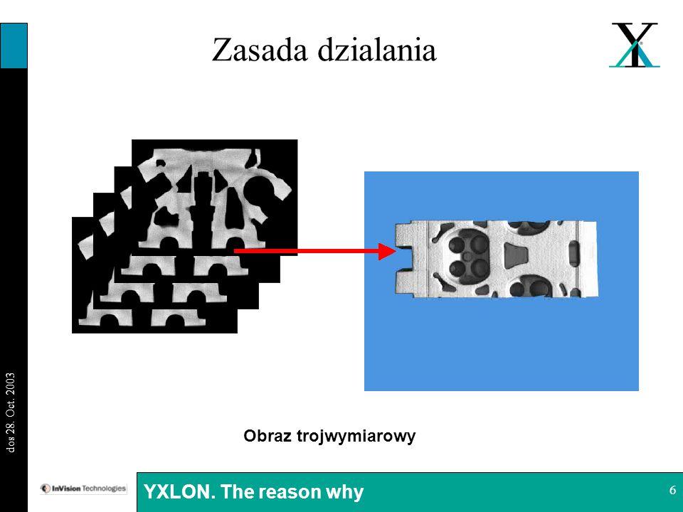 BI 29.08.03 dos 28. Oct. 2003 YXLON. The reason why 17 Przekroj lopatki turbinowej