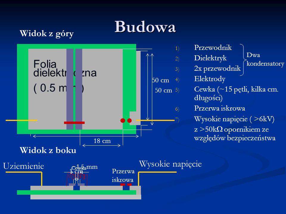Aluminiowa folia z grilla Budowa 1) 1) Przewodnik 2) 2) Dielektryk 3) 3) 2x przewodnik 4) 4) Elektrody 5) 5) Cewka (~15 pętli, kilka cm.