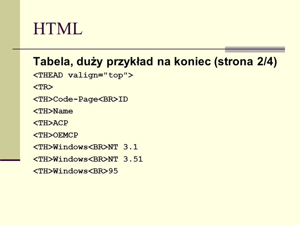 HTML Tabela, duży przykład na koniec (strona 2/4) Code-Page ID Name ACP OEMCP Windows NT 3.1 Windows NT 3.51 Windows 95