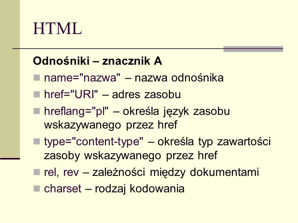 HTML Odnośniki – znacznik A name= nazwa – nazwa odnośnika href= URI – adres zasobu hreflang= pl – określa język zasobu wskazywanego przez href type= content-type – określa typ zawartości zasoby wskazywanego przez href rel, rev – zależności między dokumentami charset – rodzaj kodowania
