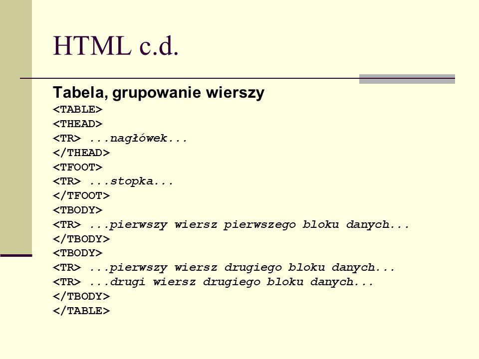 HTML c.d. Tabela, grupowanie wierszy...nagłówek......stopka......pierwszy wiersz pierwszego bloku danych......pierwszy wiersz drugiego bloku danych...