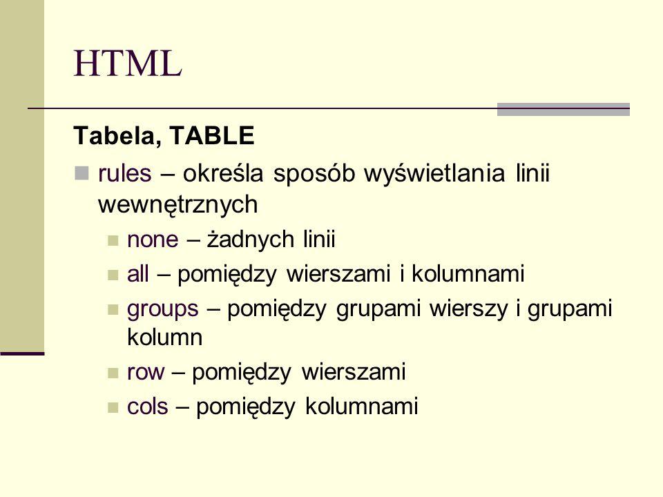 HTML Tabela, TABLE rules – określa sposób wyświetlania linii wewnętrznych none – żadnych linii all – pomiędzy wierszami i kolumnami groups – pomiędzy grupami wierszy i grupami kolumn row – pomiędzy wierszami cols – pomiędzy kolumnami