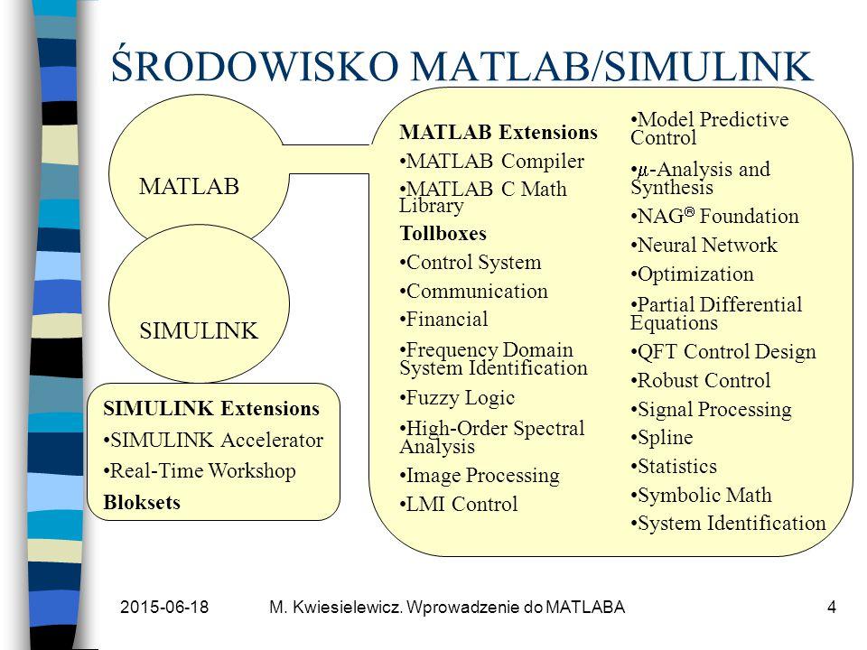 2015-06-18M. Kwiesielewicz. Wprowadzenie do MATLABA4 ŚRODOWISKO MATLAB/SIMULINK MATLAB SIMULINK SIMULINK Extensions SIMULINK Accelerator Real-Time Wor