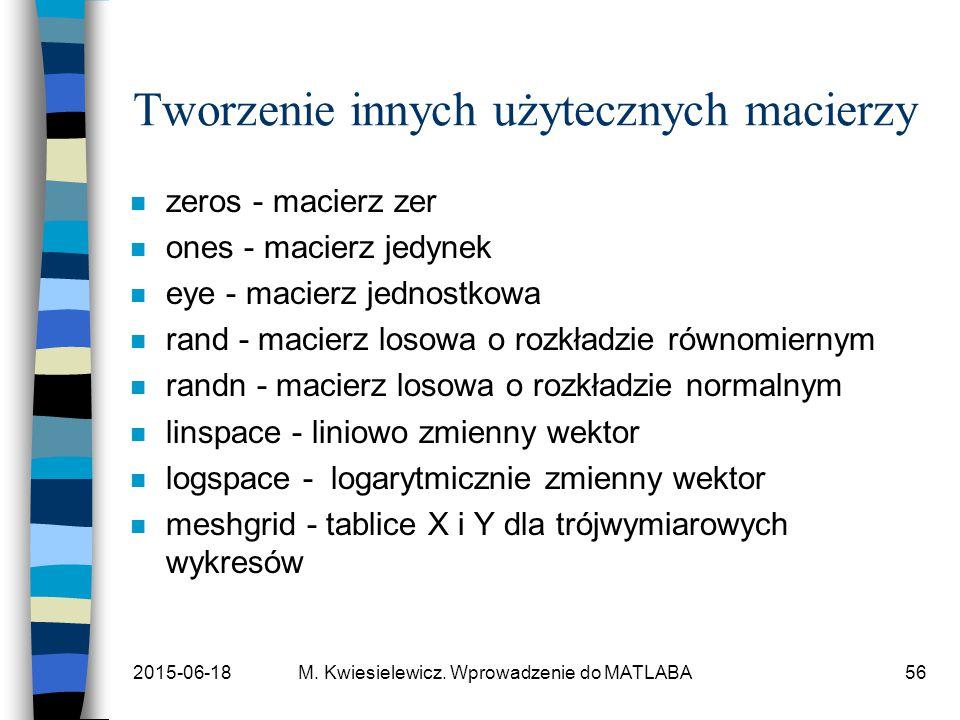 2015-06-18M. Kwiesielewicz. Wprowadzenie do MATLABA56 Tworzenie innych użytecznych macierzy n zeros - macierz zer n ones - macierz jedynek n eye - mac