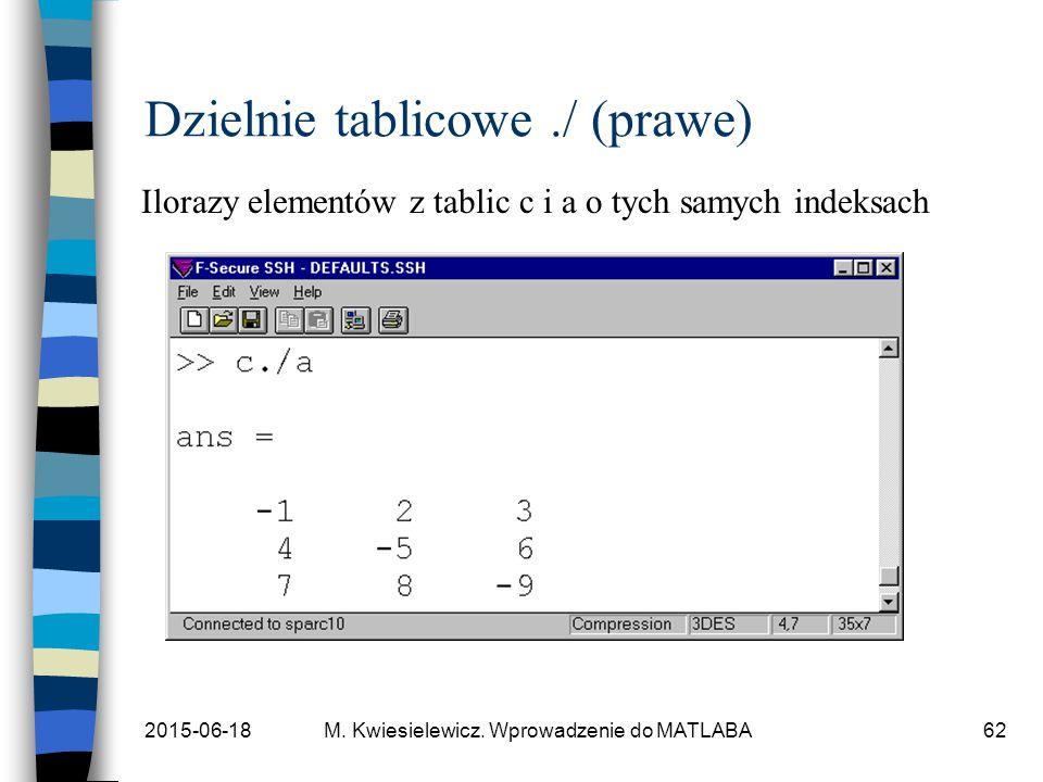 2015-06-18M. Kwiesielewicz. Wprowadzenie do MATLABA62 Dzielnie tablicowe./ (prawe) Ilorazy elementów z tablic c i a o tych samych indeksach