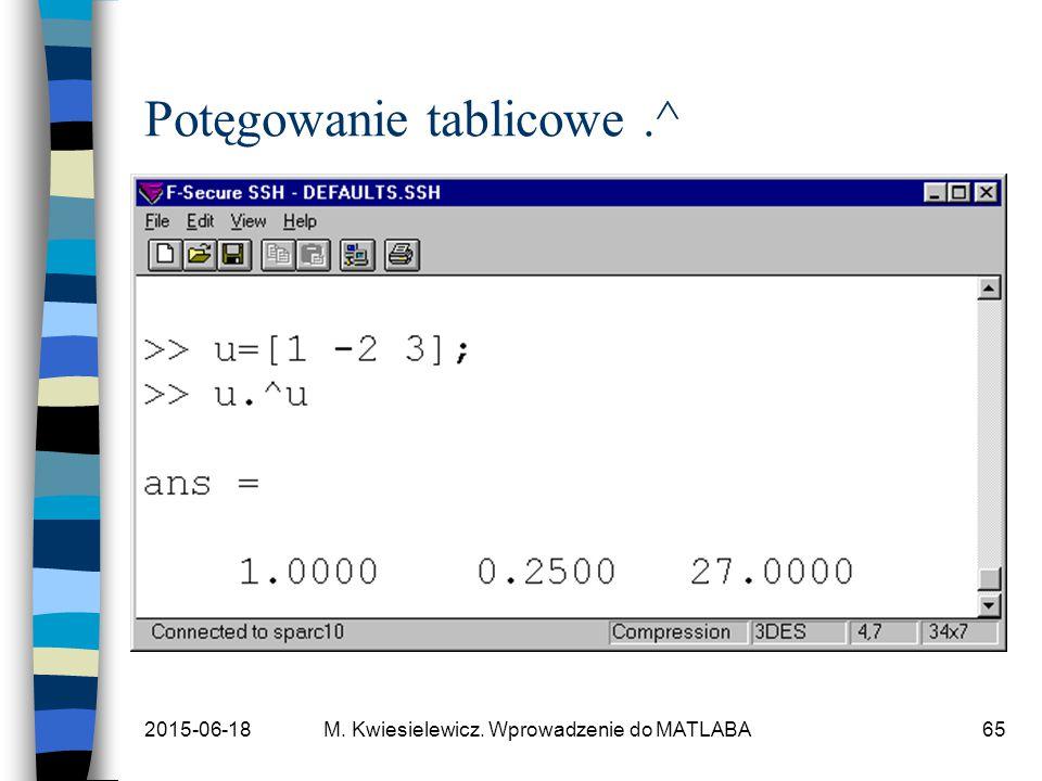 2015-06-18M. Kwiesielewicz. Wprowadzenie do MATLABA65 Potęgowanie tablicowe.^
