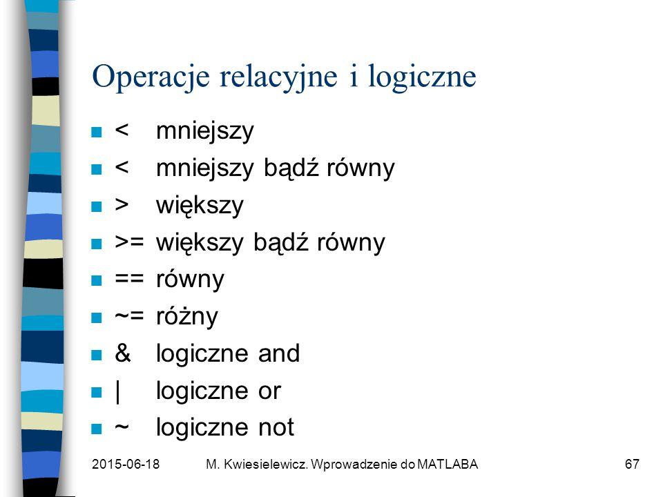 2015-06-18M. Kwiesielewicz. Wprowadzenie do MATLABA67 Operacje relacyjne i logiczne n <mniejszy n <mniejszy bądź równy n >większy n >=większy bądź rów