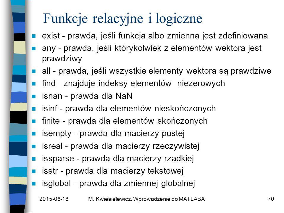 2015-06-18M. Kwiesielewicz. Wprowadzenie do MATLABA70 Funkcje relacyjne i logiczne n exist - prawda, jeśli funkcja albo zmienna jest zdefiniowana n an