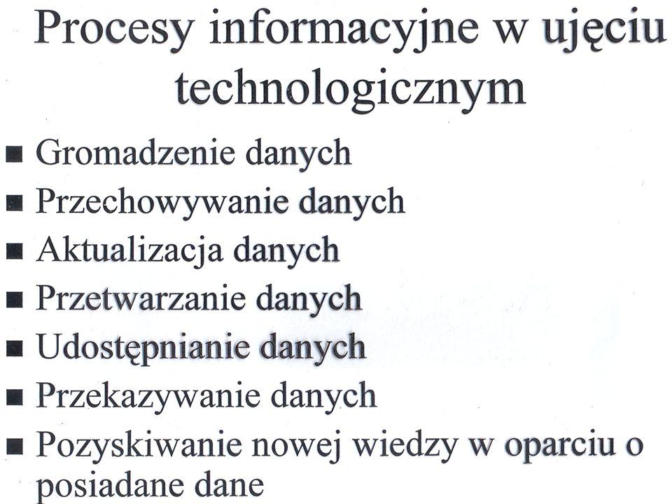 Rola systemu informacyjnego w przedsiębiorstwie