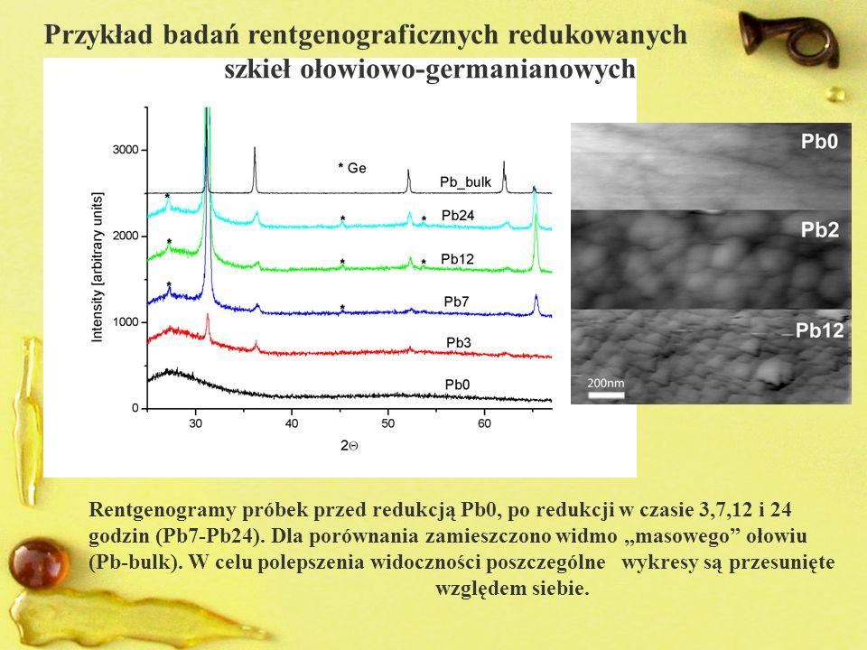 """Rentgenogramy próbek przed redukcją Pb0, po redukcji w czasie 3,7,12 i 24 godzin (Pb7-Pb24). Dla porównania zamieszczono widmo """"masowego"""" ołowiu (Pb-b"""