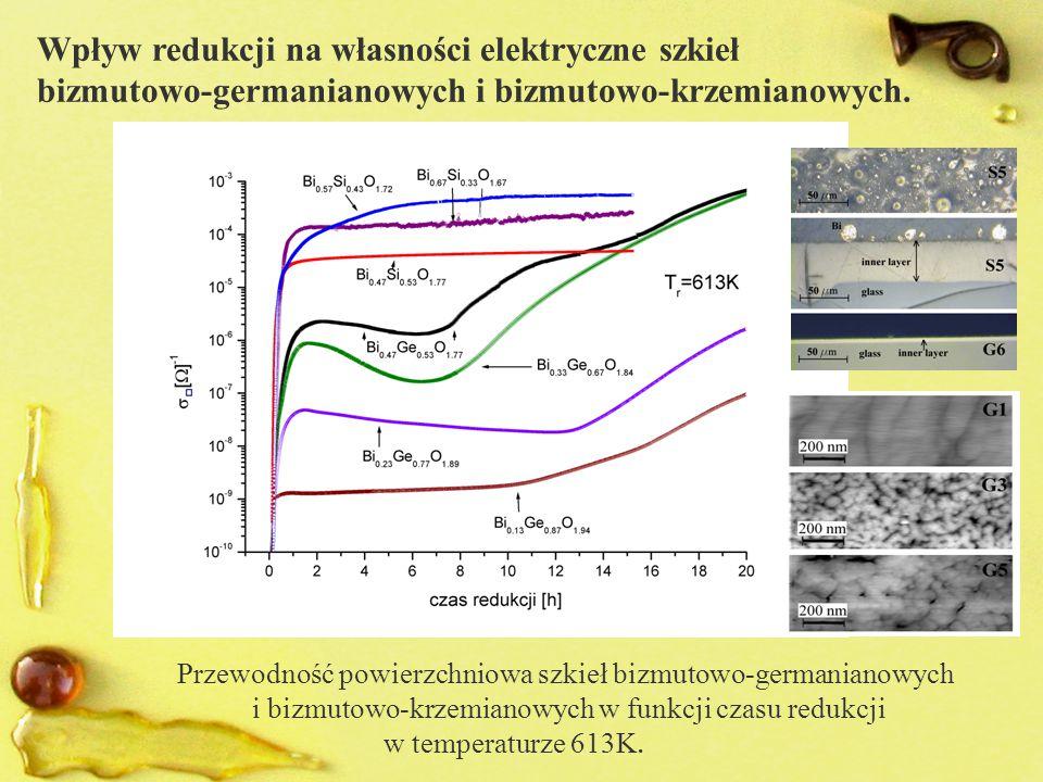 Wpływ redukcji na własności elektryczne szkieł bizmutowo-germanianowych i bizmutowo-krzemianowych.