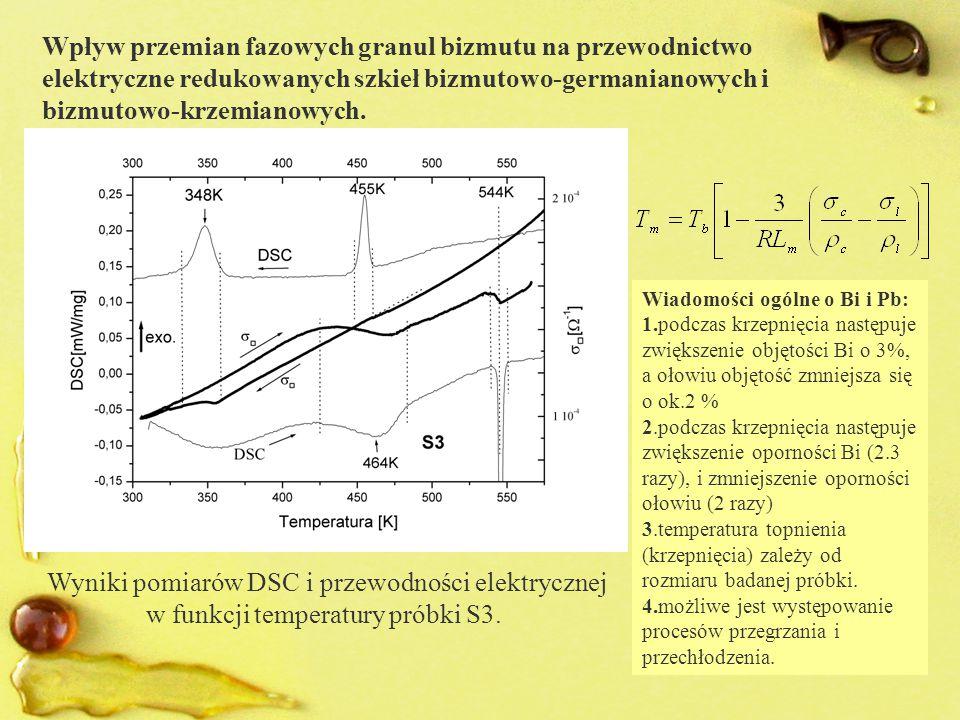 Wpływ przemian fazowych granul bizmutu na przewodnictwo elektryczne redukowanych szkieł bizmutowo-germanianowych i bizmutowo-krzemianowych.