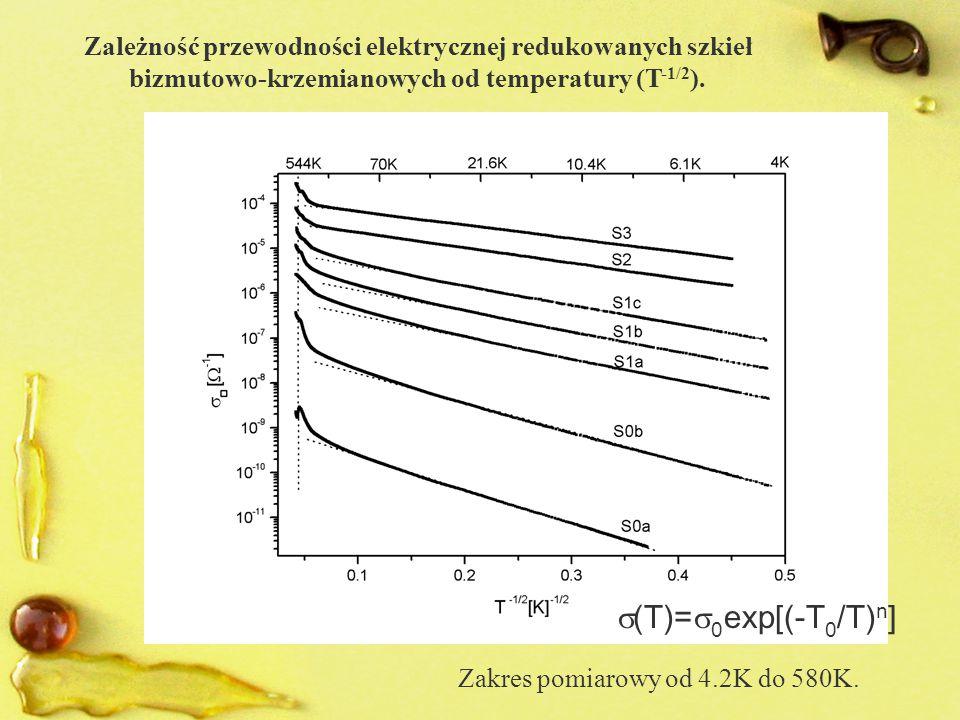 Zależność przewodności elektrycznej redukowanych szkieł bizmutowo-krzemianowych od temperatury (T -1/2 ). Zakres pomiarowy od 4.2K do 580K.  (T)=  0