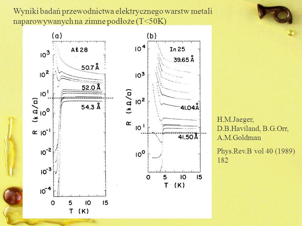 H.M.Jaeger, D.B.Haviland, B.G.Orr, A.M.Goldman Phys.Rev.B vol 40 (1989) 182 Wyniki badań przewodnictwa elektrycznego warstw metali naparowywanych na zimne podłoże (T<50K)