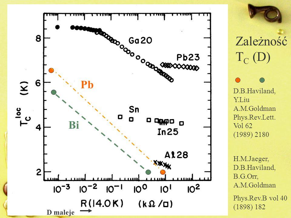D maleje Pb Bi D.B.Haviland, Y.Liu A.M.Goldman Phys.Rev.Lett. Vol 62 (1989) 2180 H.M.Jaeger, D.B.Haviland, B.G.Orr, A.M.Goldman Phys.Rev.B vol 40 (189