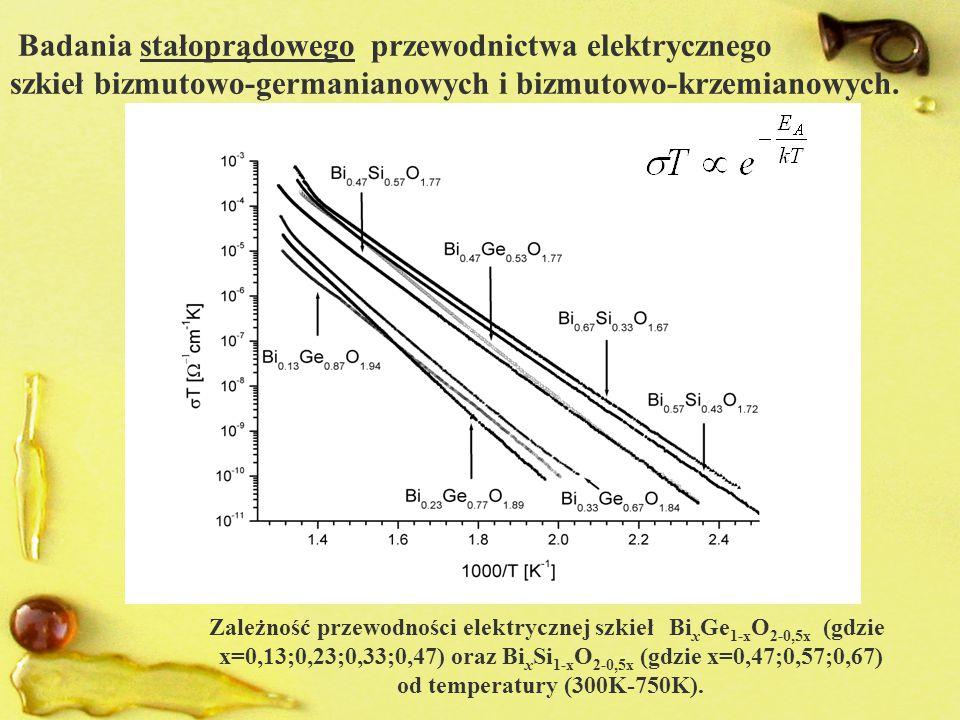 Zależność przewodności elektrycznej szkieł Bi x Ge 1-x O 2-0,5x (gdzie x=0,13;0,23;0,33;0,47) oraz Bi x Si 1-x O 2-0,5x (gdzie x=0,47;0,57;0,67) od temperatury (300K-750K).