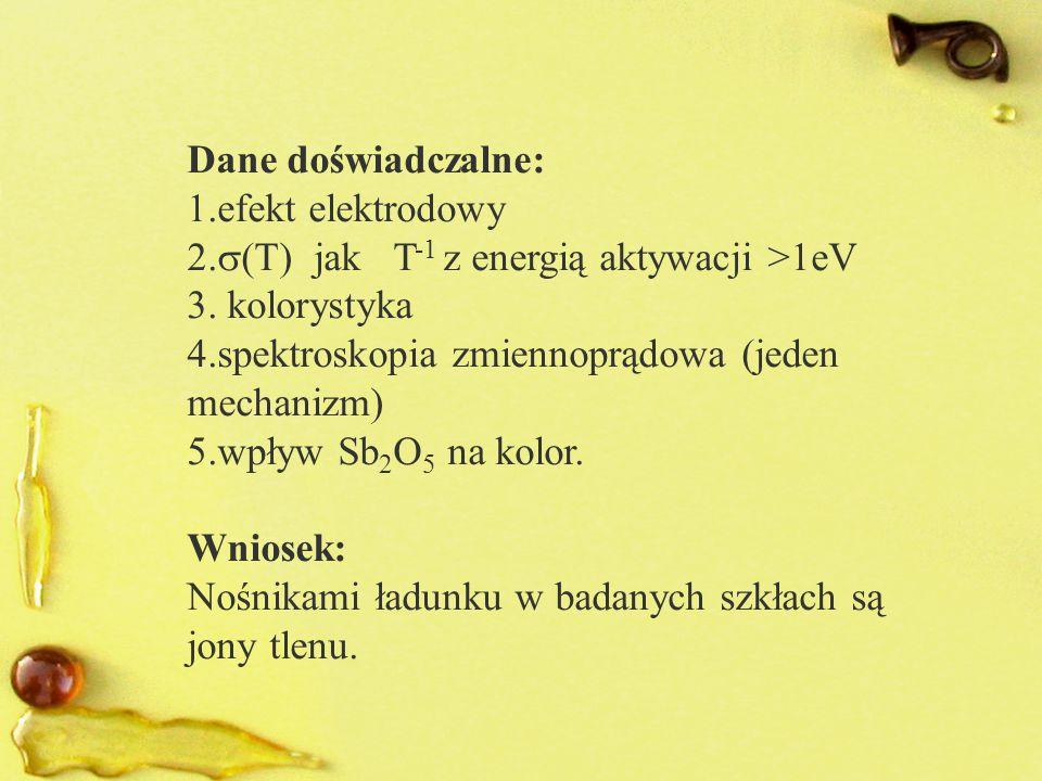 Dane doświadczalne: 1.efekt elektrodowy 2.  (T) jak T -1 z energią aktywacji >1eV 3. kolorystyka 4.spektroskopia zmiennoprądowa (jeden mechanizm) 5.w