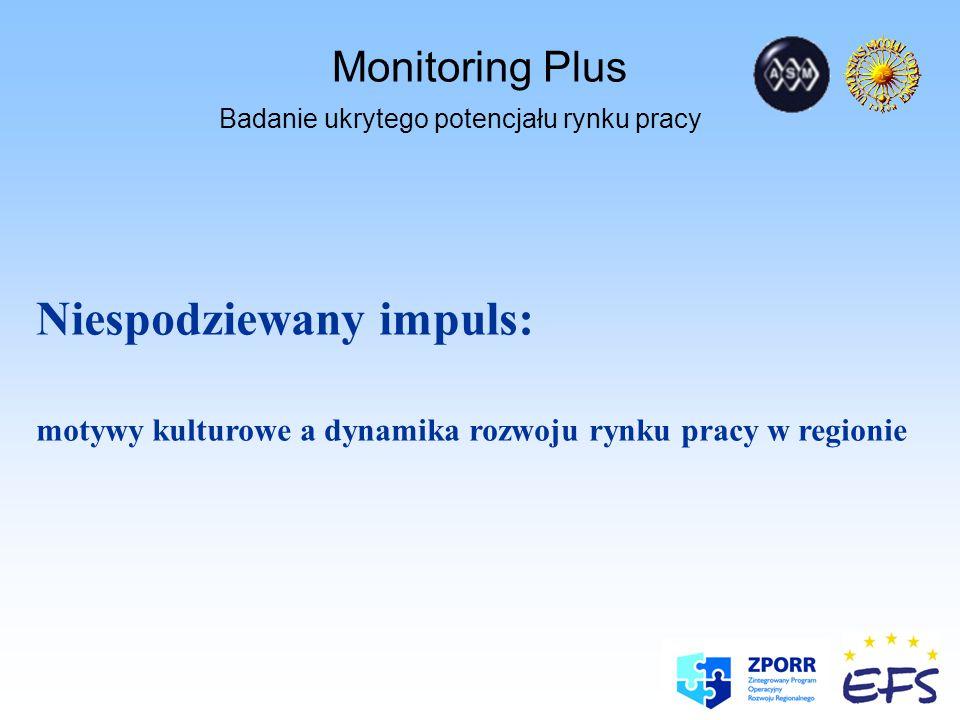 Monitoring Plus Badanie ukrytego potencjału rynku pracy Założenie 1: w dłuższej perspektywie czasu dynamika i rozwój regionalnego rynku pracy będzie zależała od zdolności do przyciągania inwestycji oraz generowania nowych technologii.