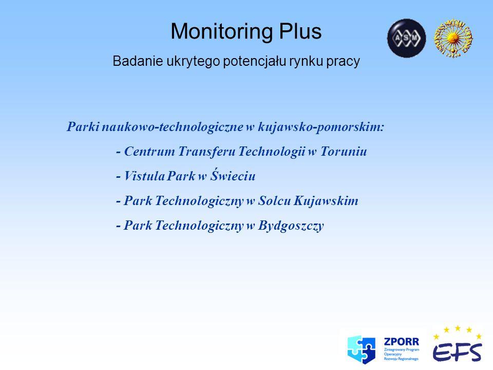Monitoring Plus Badanie ukrytego potencjału rynku pracy Parki naukowo-technologiczne w kujawsko-pomorskim: - Centrum Transferu Technologii w Toruniu - Vistula Park w Świeciu - Park Technologiczny w Solcu Kujawskim - Park Technologiczny w Bydgoszczy
